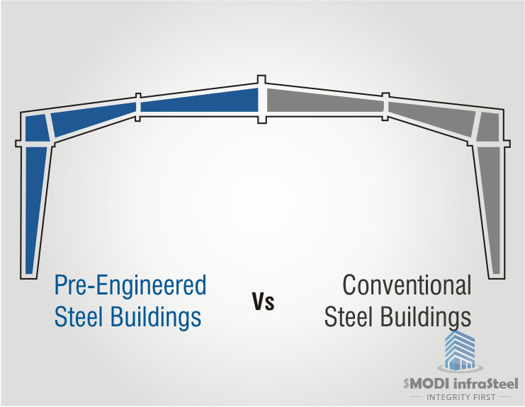 PEB Components | SModi Infrasteel
